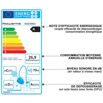 énergie aspirateur